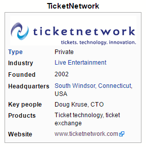 ticketnetwork.com reviews wiki info company legit reliable