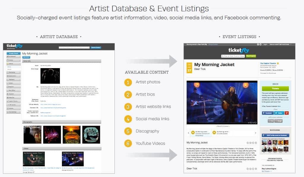 ticketfly reviews 2016 artist database event listings legit
