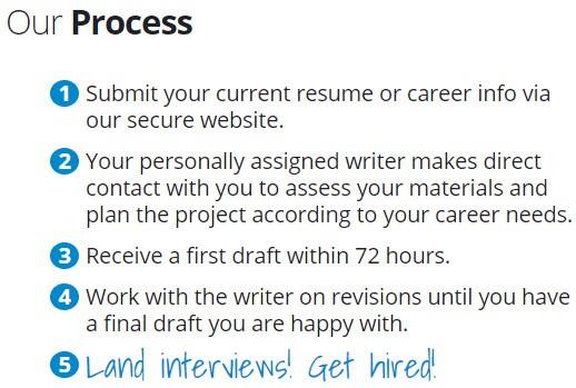resumewriters.com reviews process easy