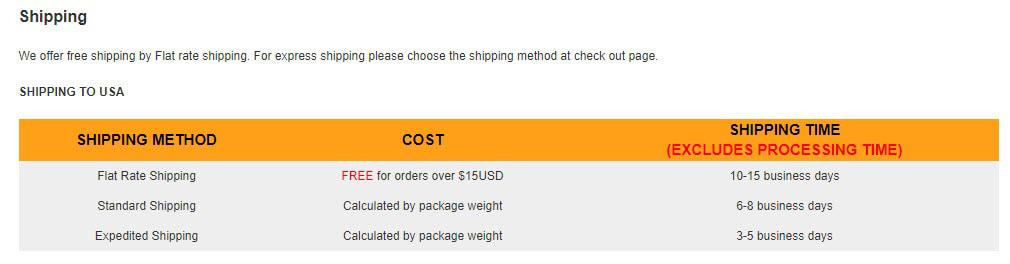 modlily-reviews-shipping-method-time-cost