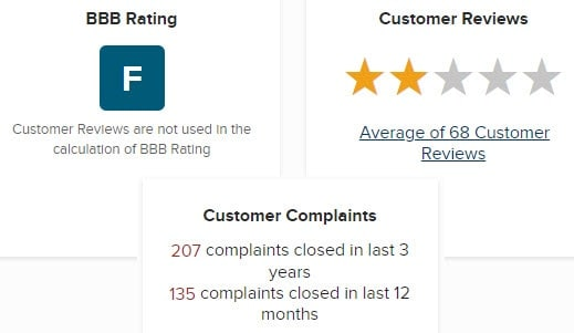 shein reviews bbb is shein reliable
