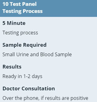 STDCheck 10 Test Panel Testing Process