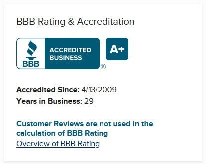 legit-halloweencostumes.com-reviews-bbb.org-rating