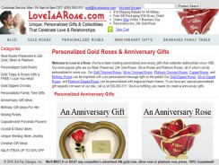 Love Is A Rose Reviews 2017