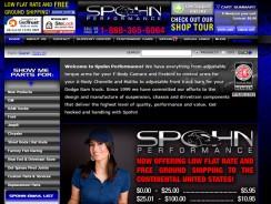 Spohn.net Reviews 2017